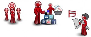 frontpage1 300x125 Hvordan kan internettmarkedsføring bli en integrert del av salgsteamet?